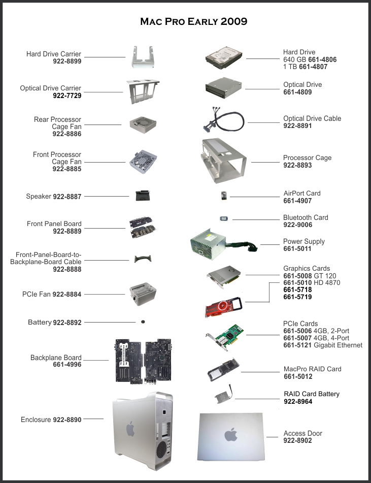 Mac Pro (Early 2009) A1289 Parts